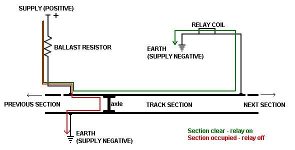 track circuits diamond valley railway